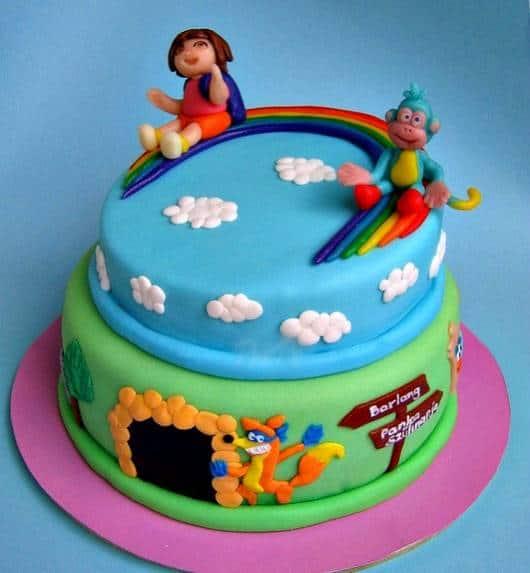 modelo de decorado para o tema Dora aventureira