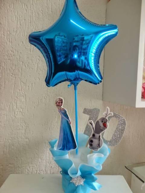modelo com balão