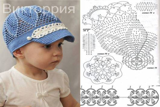 criança com boné de crochê azul com detalhe branco com gráfico ao lado