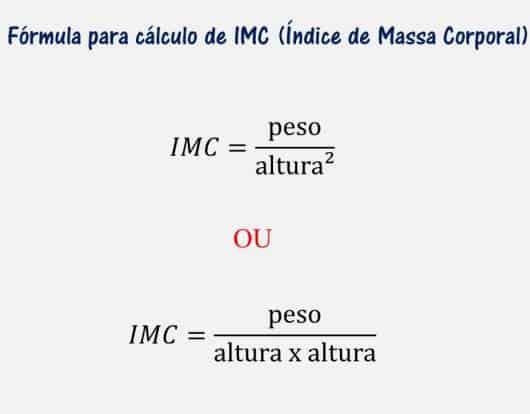 fórmula IMC