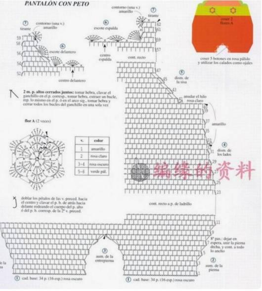 gráfico passo a passo de macacão de crochê para bebê