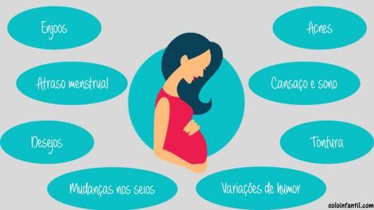 sintomas de gravidez na primeira semana de gestação