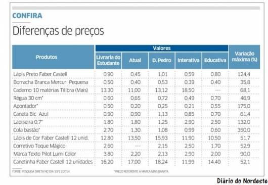 tabela de orçamentos