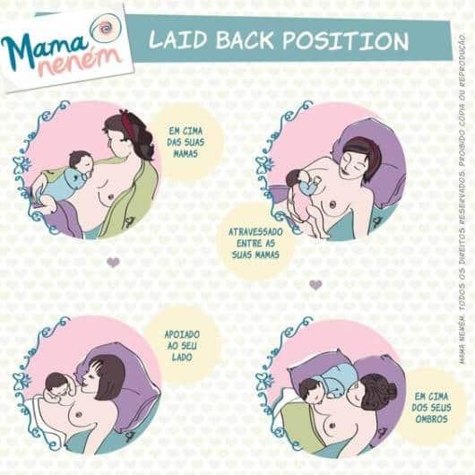 Montagem com desenhos mostrando exemplos de posições para amamentar.