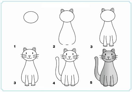 5 desenho de gato simples para fazer com as crianças