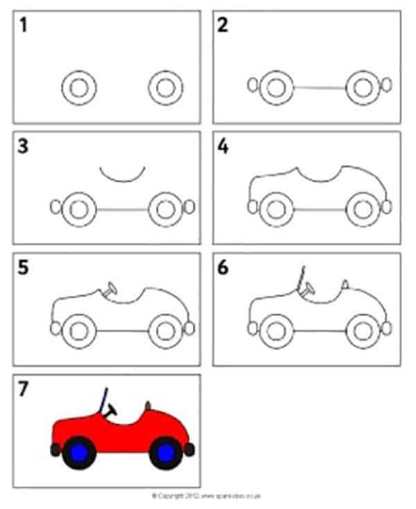 Desenhos fáceis carros