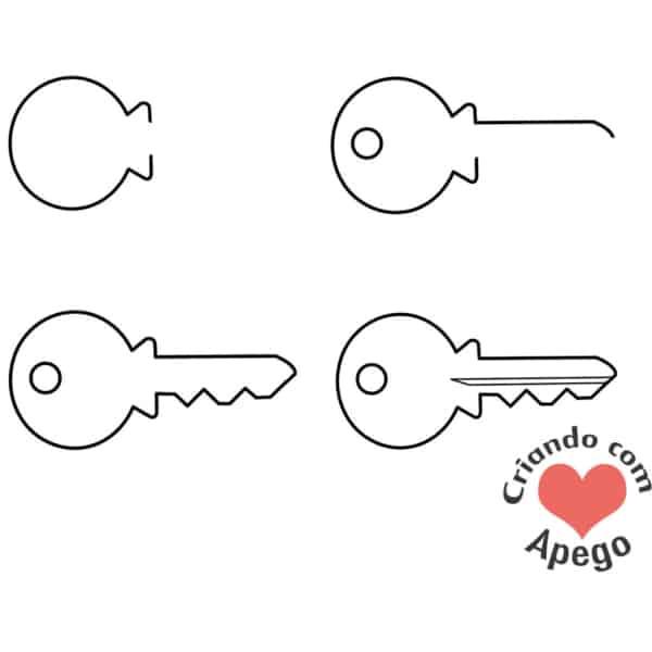 Desenhos fáceis chave