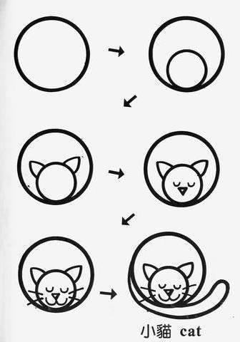 Desenhos fáceis gato