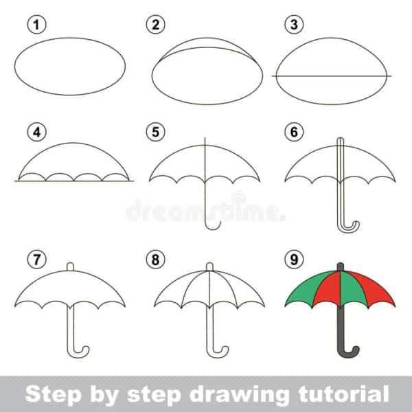 Desenhos fáceis guarda chuva