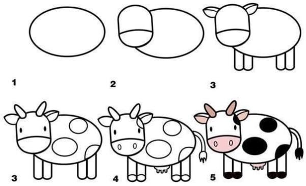 Desenhos fáceis vaca
